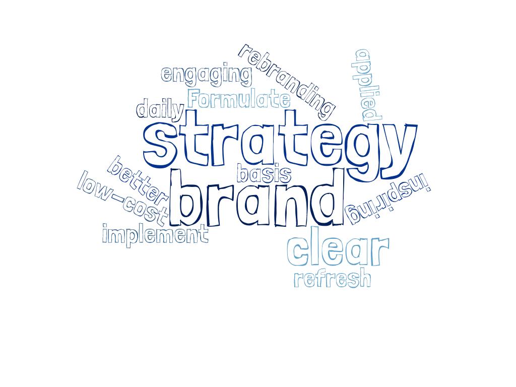 brand strategy workshop word image