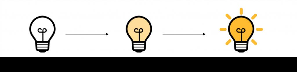 strategy workshop process